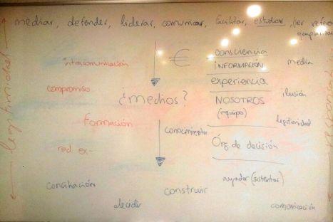 Dinamica - Representacion Estudiantil - 2a sesion - Alex